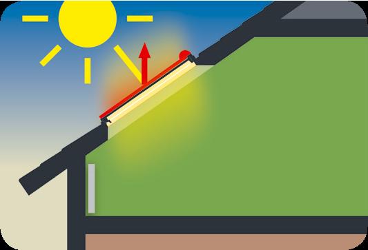 Здатність пропускати сонячну енергію