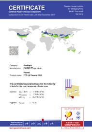 Сертифікат PASSIVE HOUSE для вікна FAKRO FTT U8 Thermo